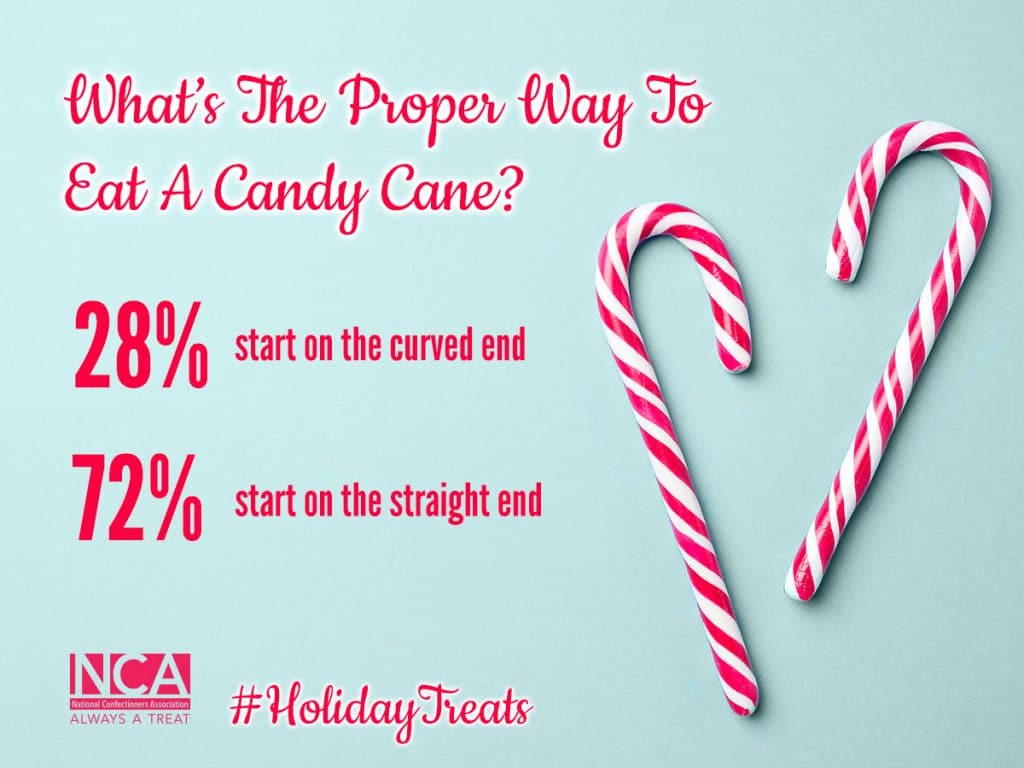 Proper way to eat candy canes