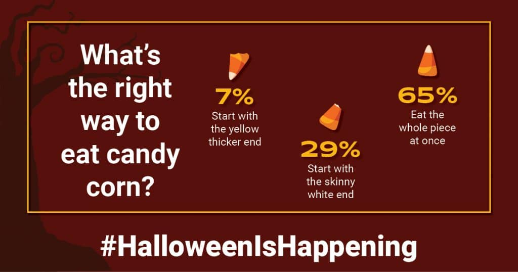 What's the right way to eat candy corn?